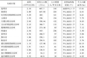 表2 云南省采供血机构设置概况