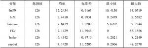 表5-1 变量统计描述