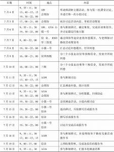 表3-18 活动日程
