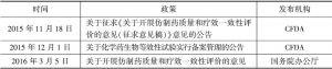 表3-2 一致性评价相关政策