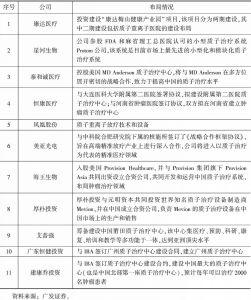 表7-14 国内介入质子中心布局的主要企业