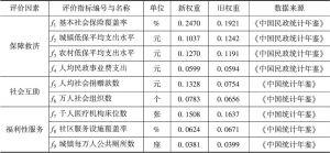 表1 中国社会福祉评价指标体系