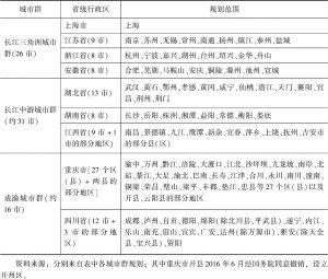 表1 长江经济带三大城市群规划区域范围比较
