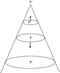 图1 场所逻辑的基本结构