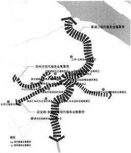 图7-12 上海现代服务业集聚区