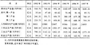 表5 广州市国民经济主要指标