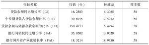 表3-3 五个指标的描述性统计量