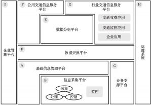 图6 系统应用总体架构