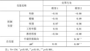 表4-6 回归分析结果