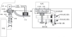 图10 吉林大学单向旋转馈能减振器的样机